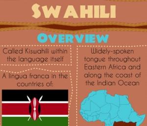 English-to-Swahili-Translation2